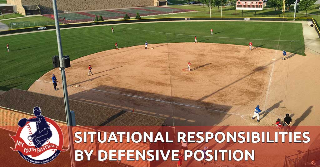 Defensive Situational Responsibilities By Baseball Positions