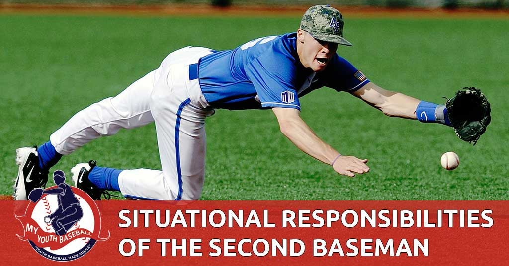 Situational Responsibilities of the Second Baseman
