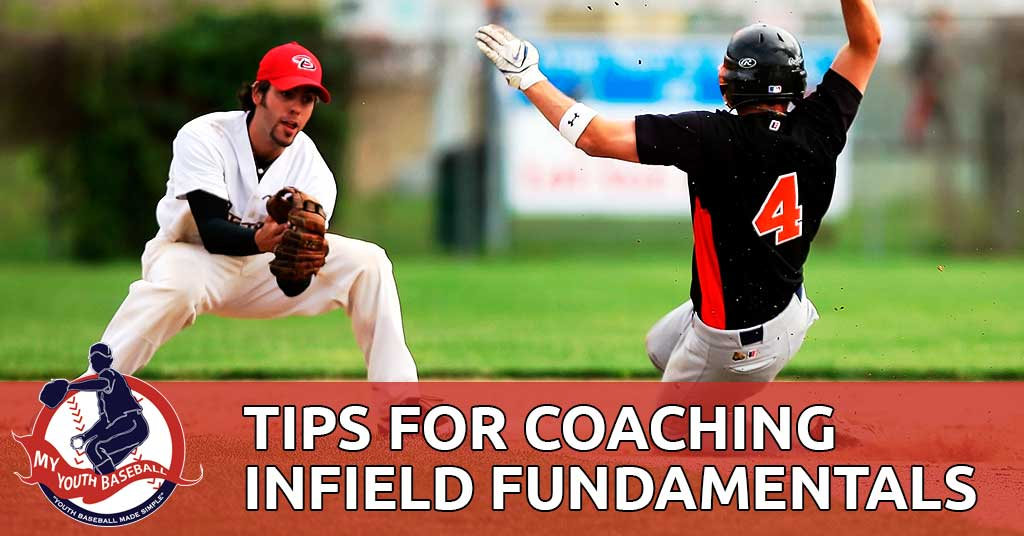 Infield Basics and Fundamentals